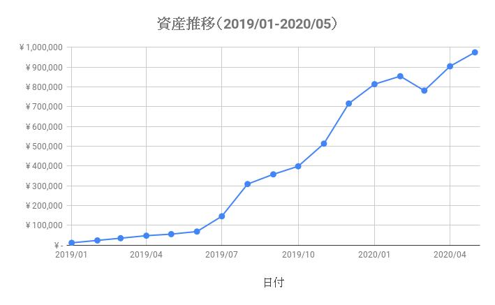 f:id:Yuri-Processing-Club:20200530082945p:plain