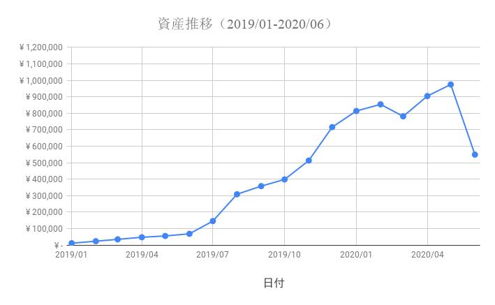 f:id:Yuri-Processing-Club:20200701203929p:plain