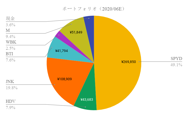 f:id:Yuri-Processing-Club:20200701204344p:plain