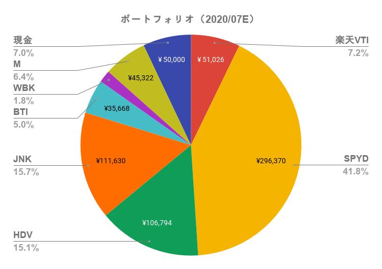 f:id:Yuri-Processing-Club:20200805212014p:plain