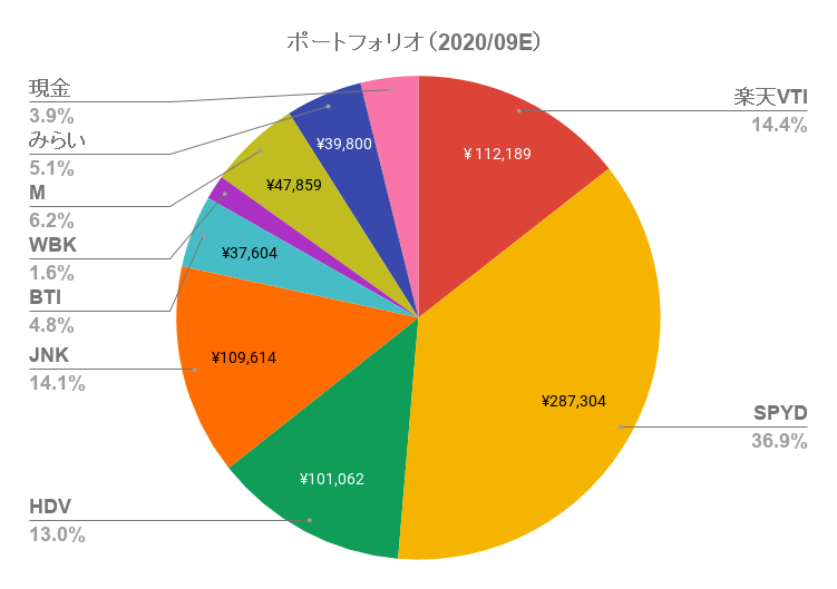 f:id:Yuri-Processing-Club:20200930215423p:plain