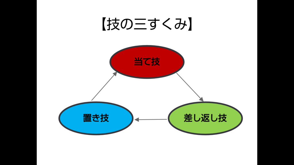 f:id:Yuri-gorimusou:20181102223358p:plain