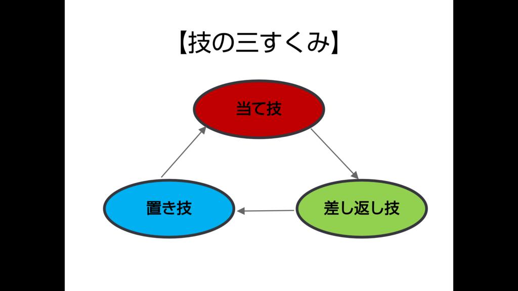 f:id:Yuri-gorimusou:20181102231704p:plain