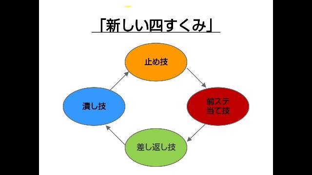f:id:Yuri-gorimusou:20181117144343j:plain
