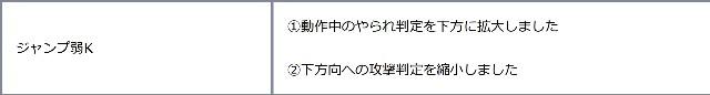 f:id:Yuri-gorimusou:20181216003135j:image