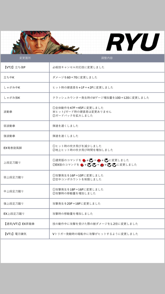 f:id:Yuri-gorimusou:20181219225114p:plain