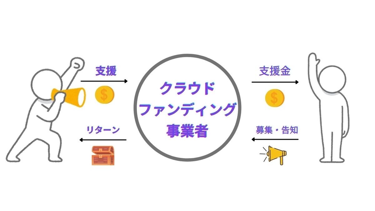 f:id:Yuri-gorimusou:20210205102245j:plain