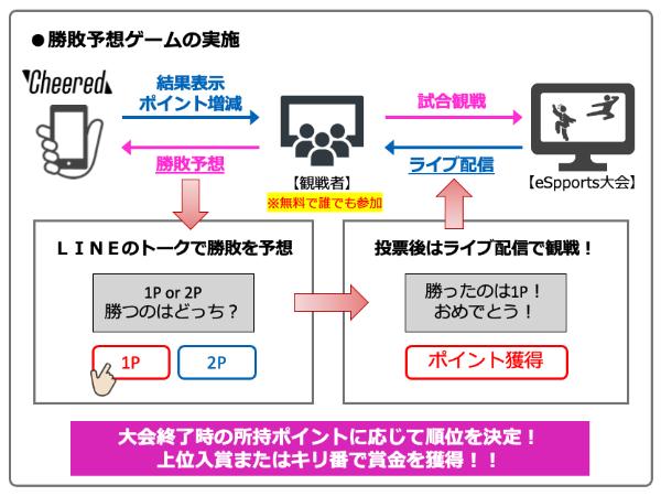 f:id:Yuri-gorimusou:20210205150714p:plain