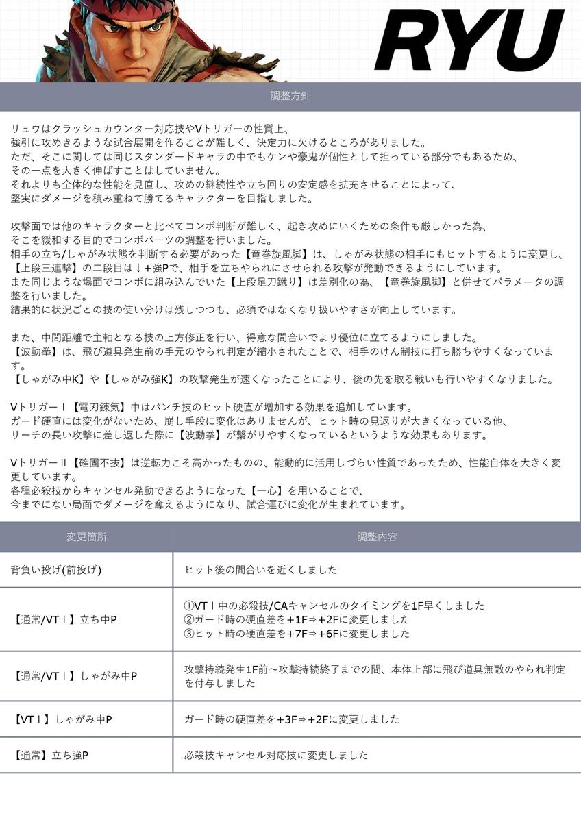 f:id:Yuri-gorimusou:20210226164904j:plain