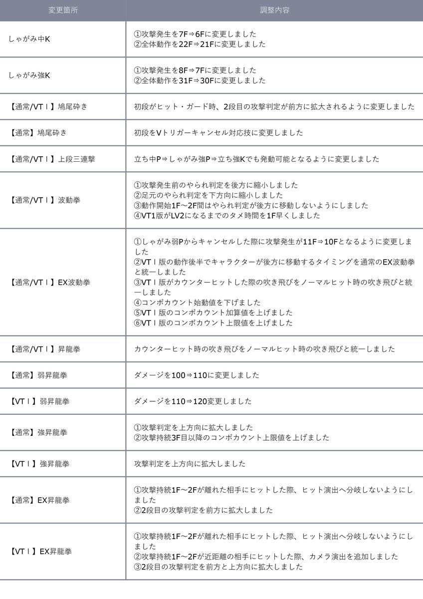 f:id:Yuri-gorimusou:20210226164933j:plain
