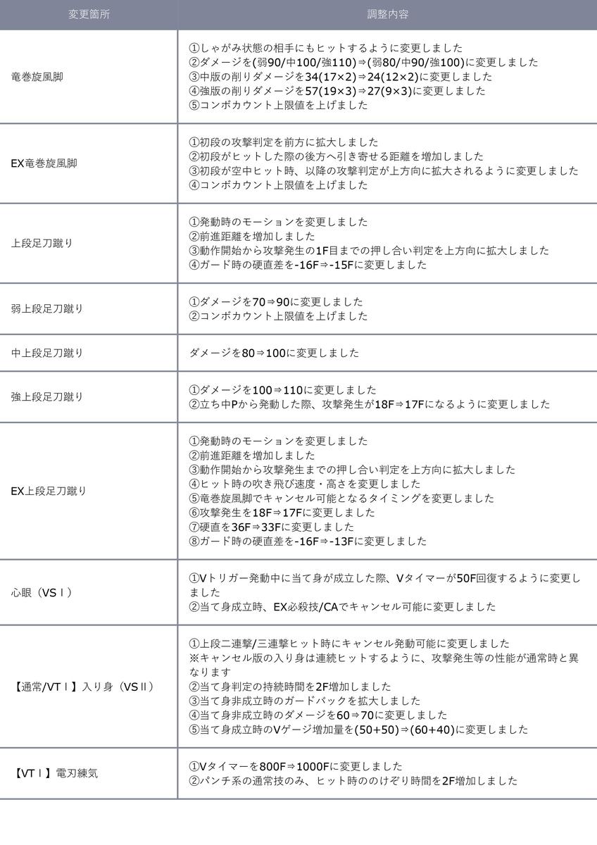 f:id:Yuri-gorimusou:20210226164938j:plain