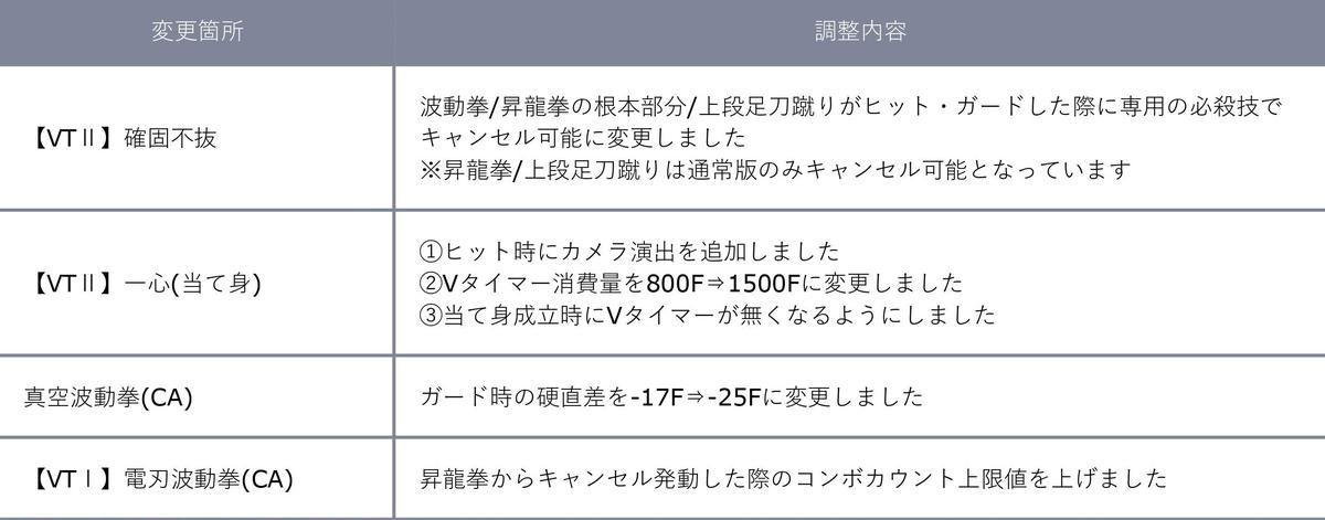 f:id:Yuri-gorimusou:20210226165146j:plain