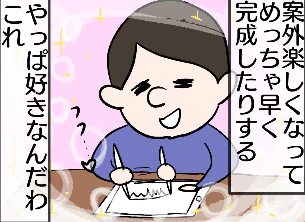 f:id:YuruFuwaTa:20190110150738p:plain