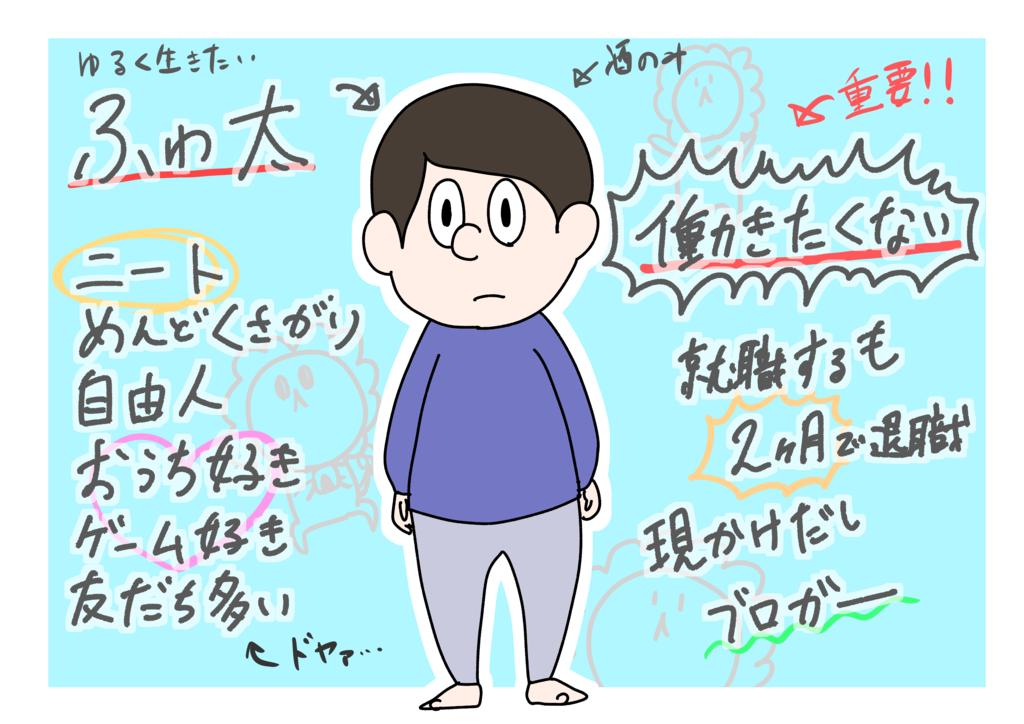 f:id:YuruFuwaTa:20190213190713p:plain