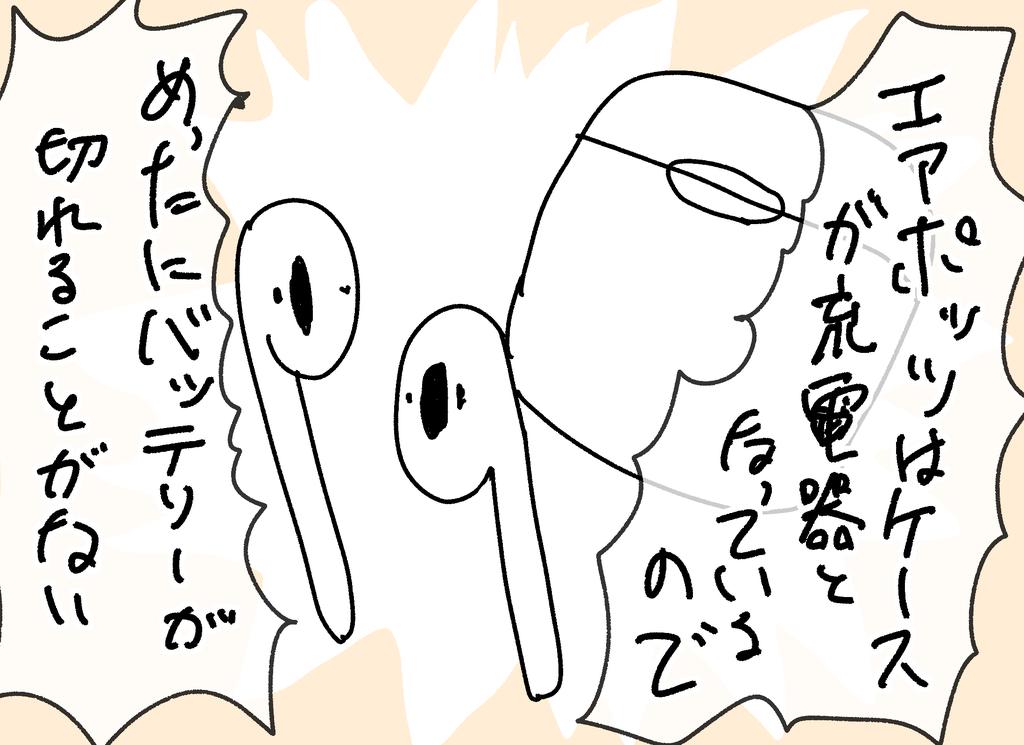f:id:YuruFuwaTa:20190220135632p:plain
