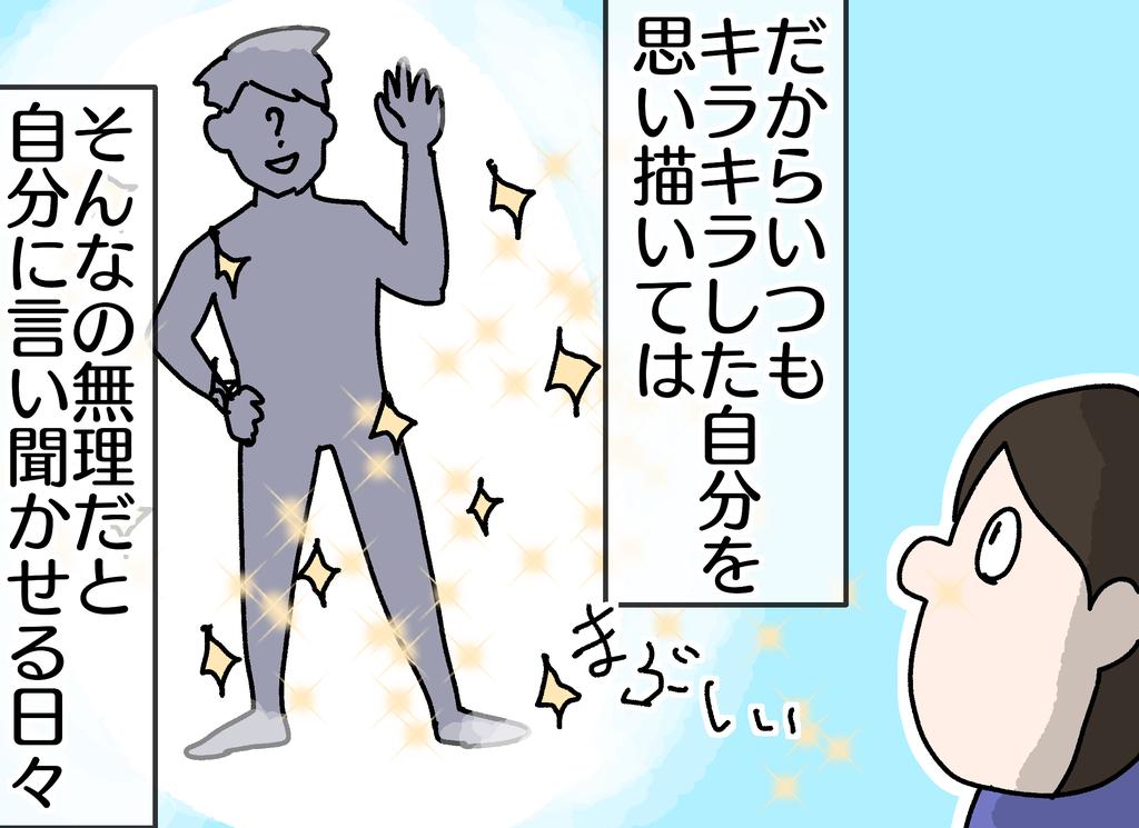 f:id:YuruFuwaTa:20190311154406p:plain