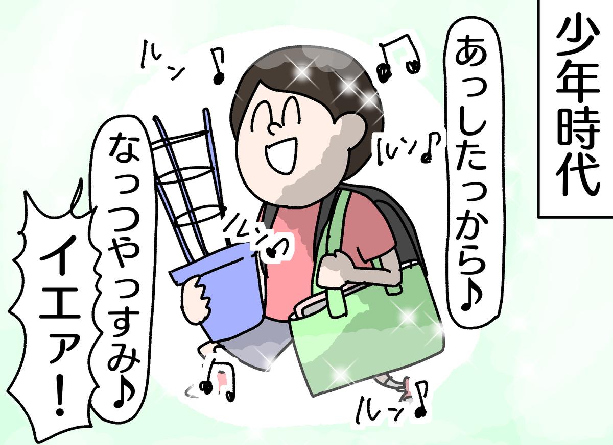 f:id:YuruFuwaTa:20190318164500p:plain