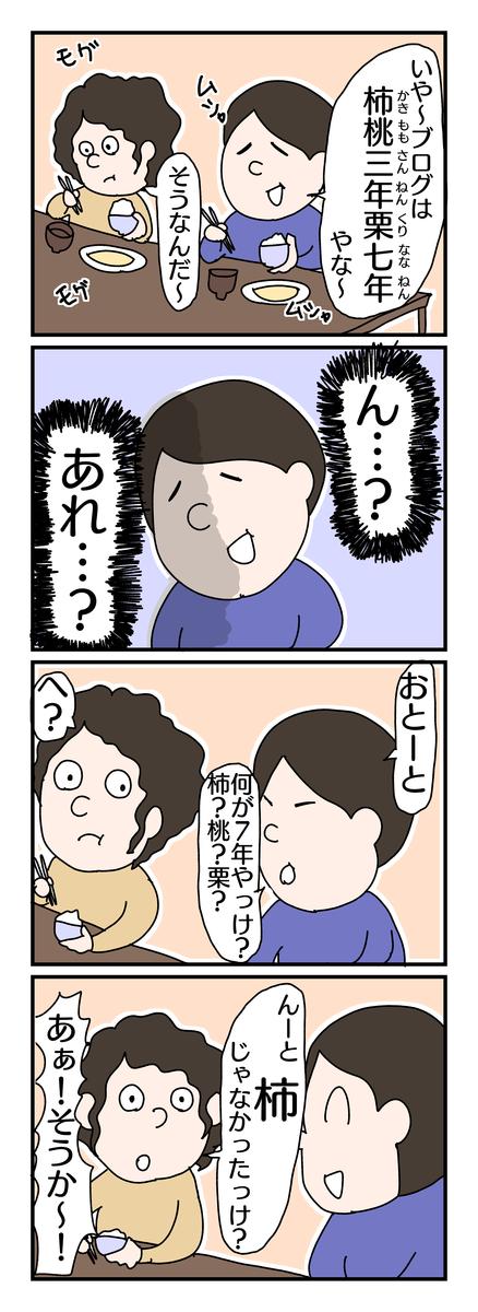 f:id:YuruFuwaTa:20190319113020p:plain