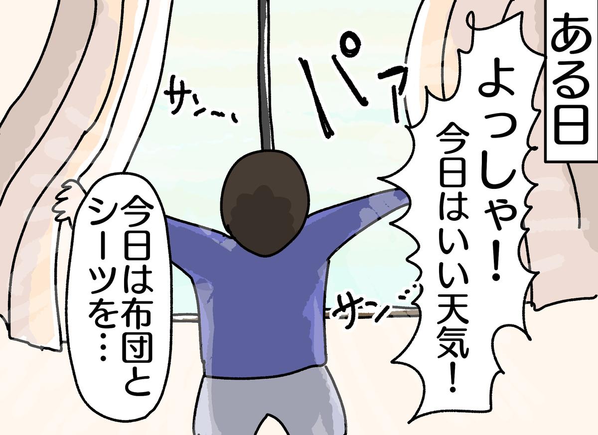 f:id:YuruFuwaTa:20190409154819p:plain