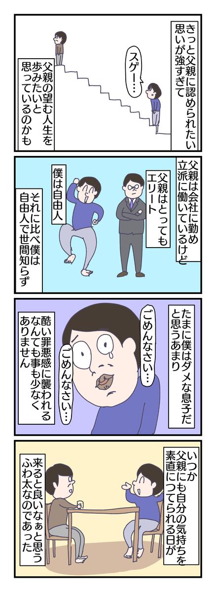 f:id:YuruFuwaTa:20190513201904p:plain