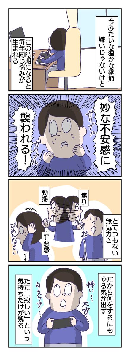 f:id:YuruFuwaTa:20190516102346p:plain