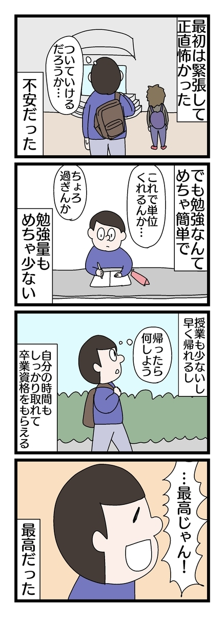 f:id:YuruFuwaTa:20191010223100j:plain