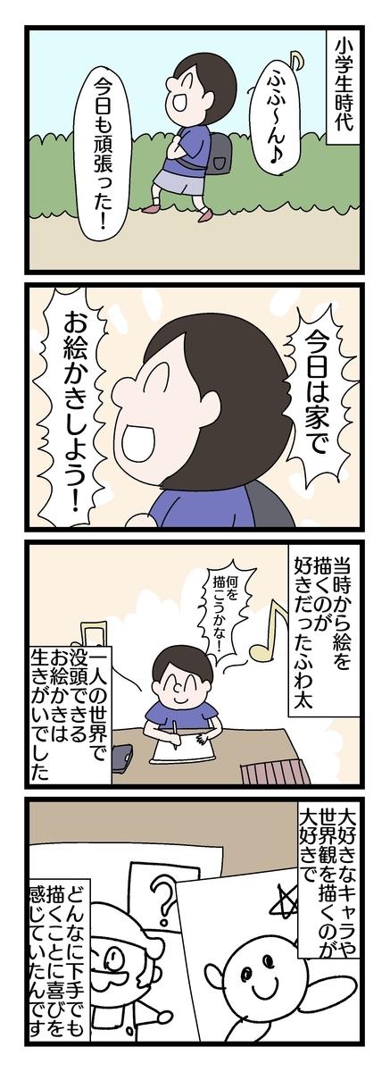 f:id:YuruFuwaTa:20191018152205j:plain