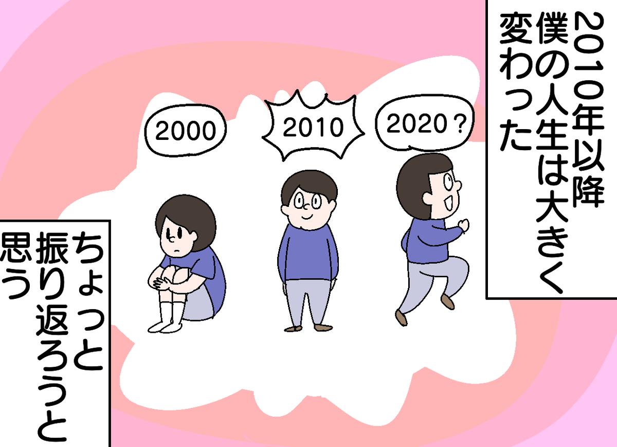 f:id:YuruFuwaTa:20191218172141p:plain