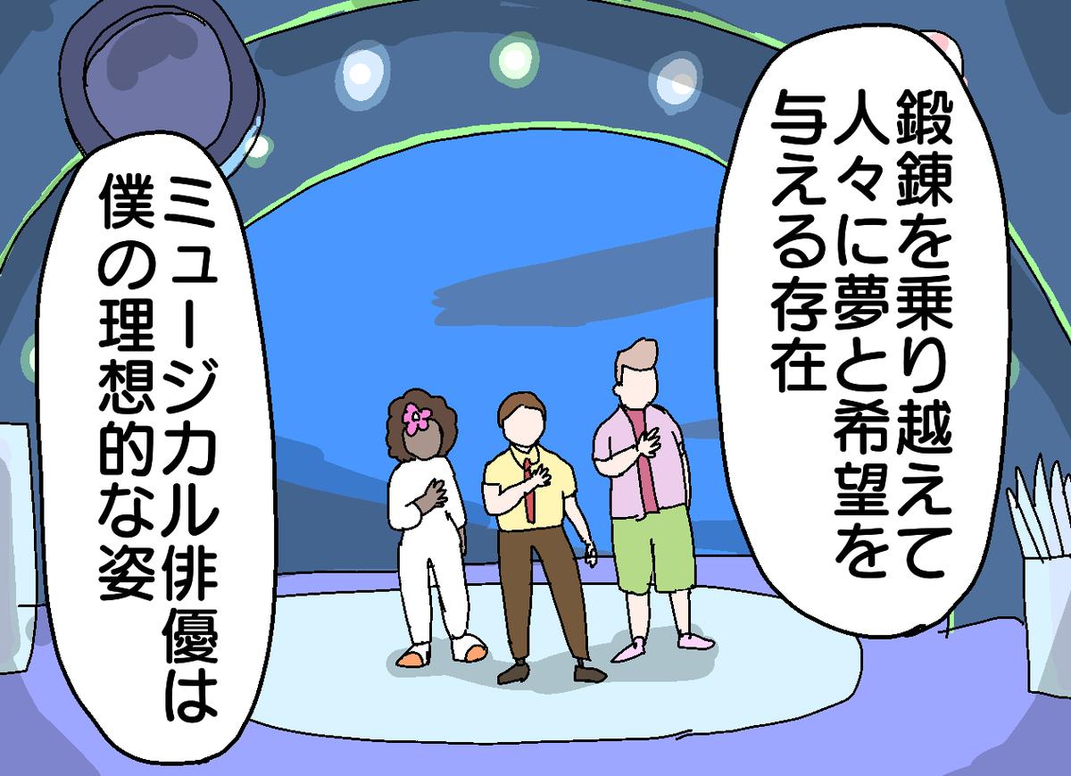 f:id:YuruFuwaTa:20200105105148p:plain