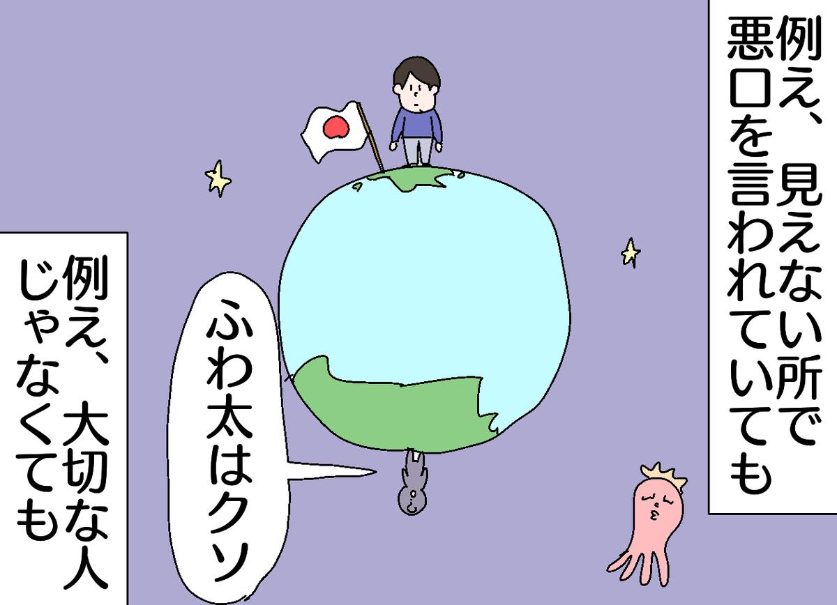f:id:YuruFuwaTa:20200131121547p:plain