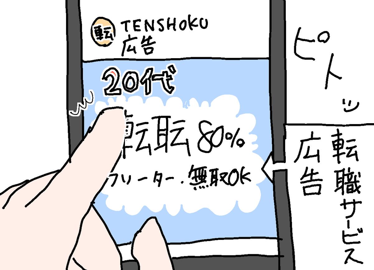 f:id:YuruFuwaTa:20200218111141p:plain