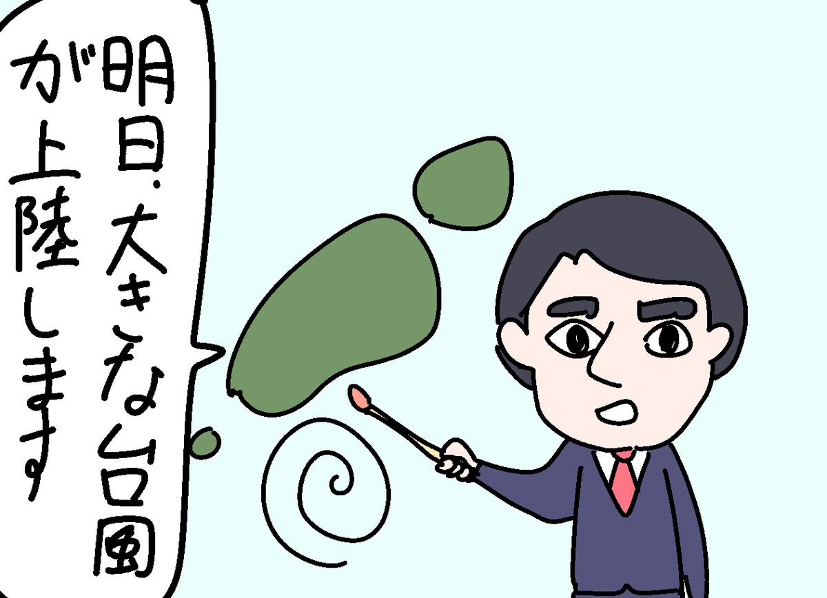 f:id:YuruFuwaTa:20200421110029p:plain