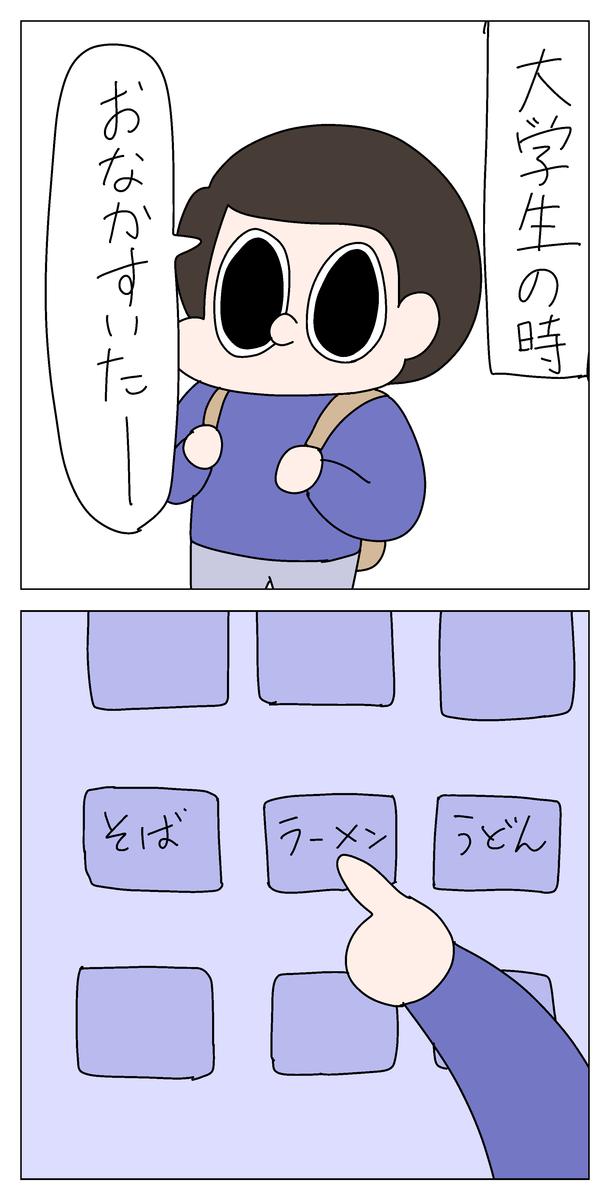 f:id:YuruFuwaTa:20200501102414p:plain