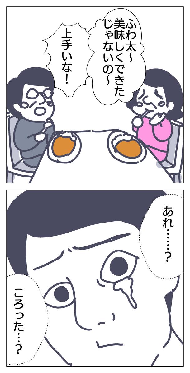 f:id:YuruFuwaTa:20200521150307p:plain