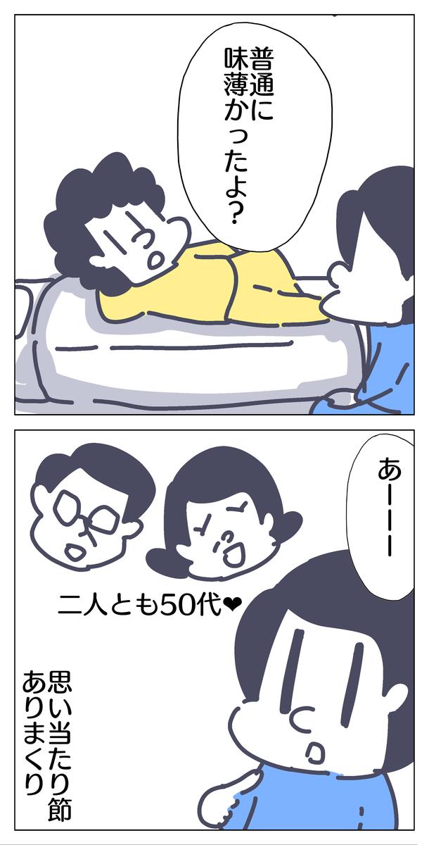 f:id:YuruFuwaTa:20200521150317p:plain