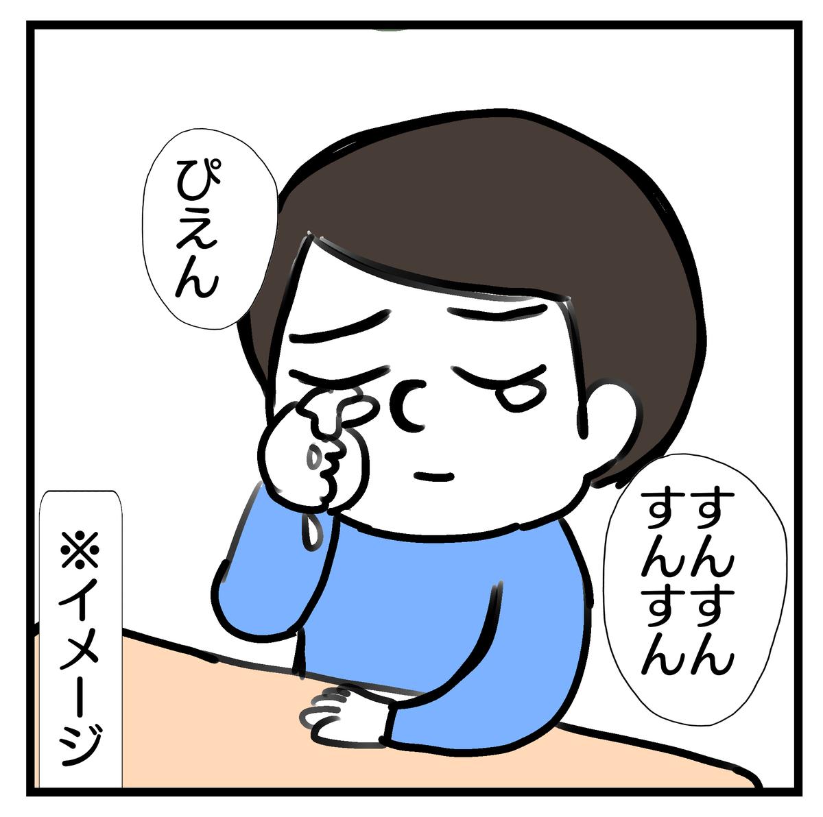 f:id:YuruFuwaTa:20200616113404p:plain