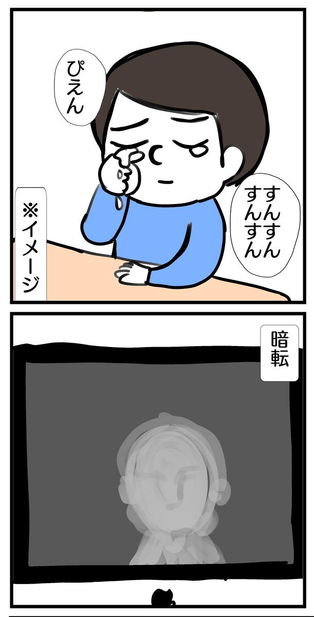 f:id:YuruFuwaTa:20200616113453p:plain