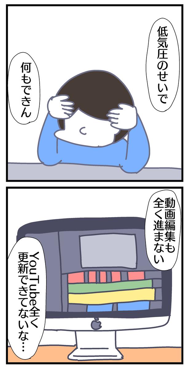 f:id:YuruFuwaTa:20200703111701p:plain