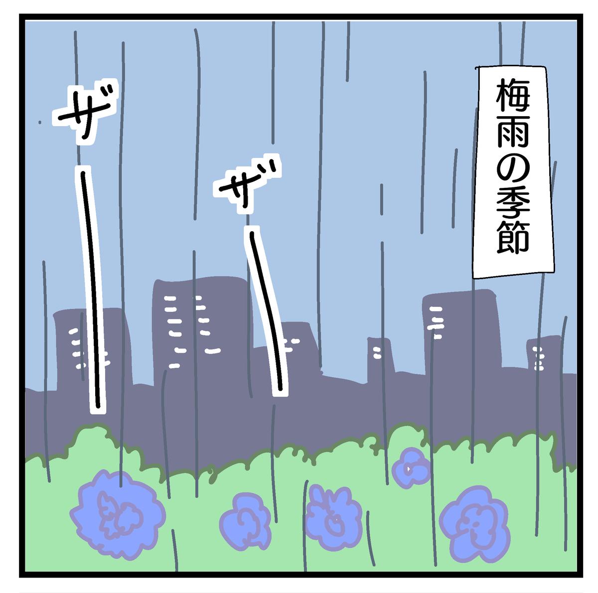 f:id:YuruFuwaTa:20200709163752p:plain