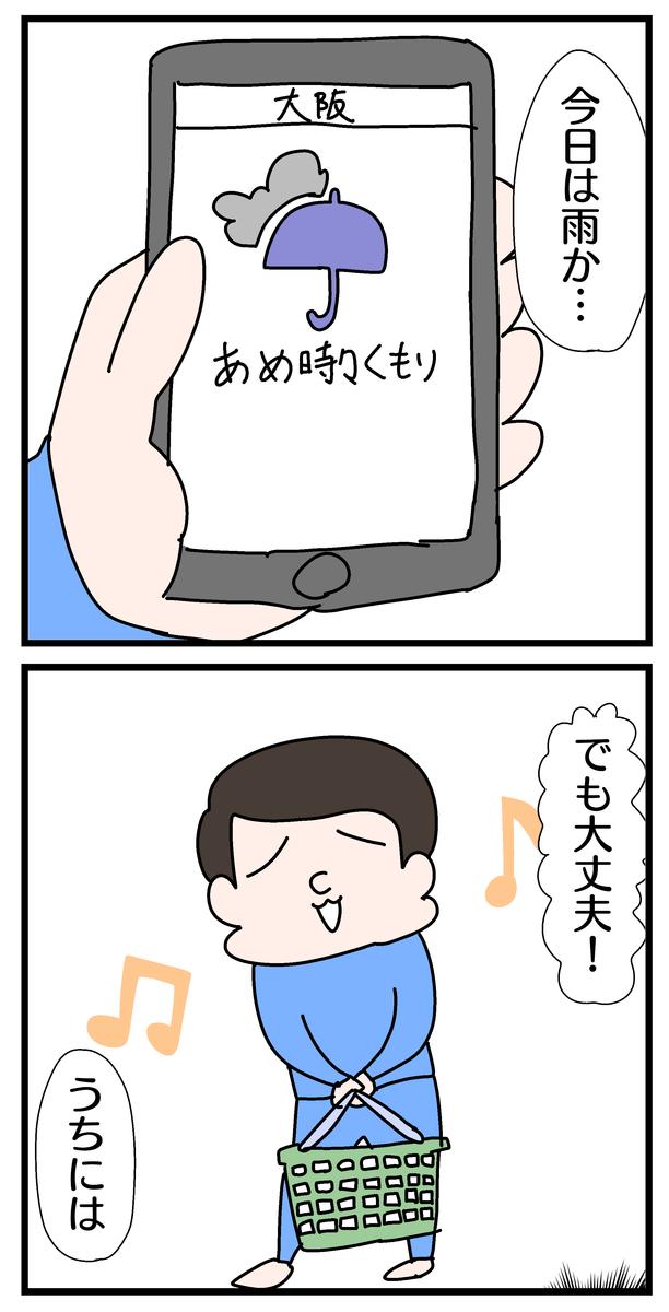 f:id:YuruFuwaTa:20200715155019p:plain