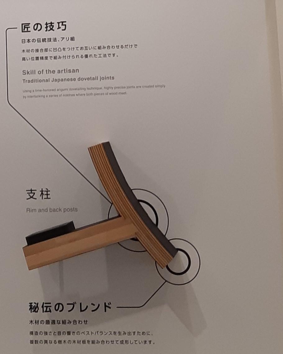 f:id:Yurururu:20191014133757j:plain