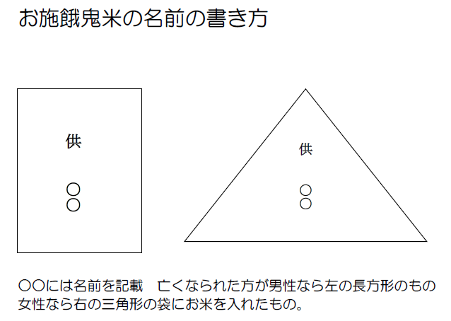 f:id:Yurururu:20191108094511p:plain