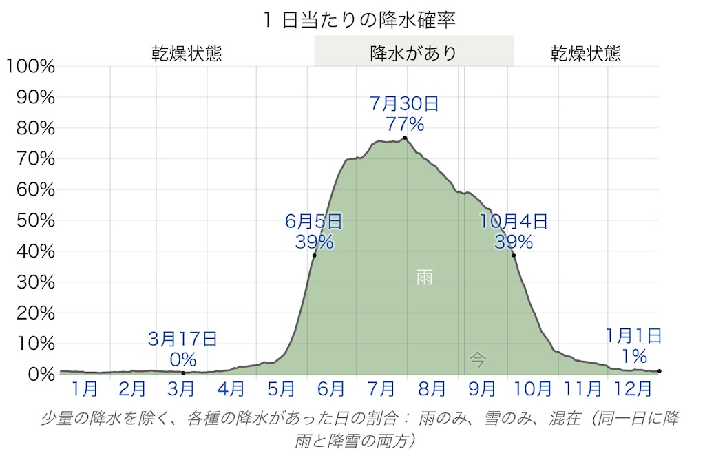 f:id:Yusuke1008:20190905020422j:image