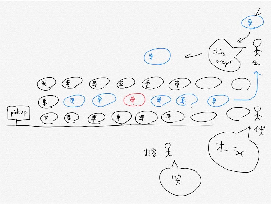 f:id:Yusuke1008:20191018021227j:image