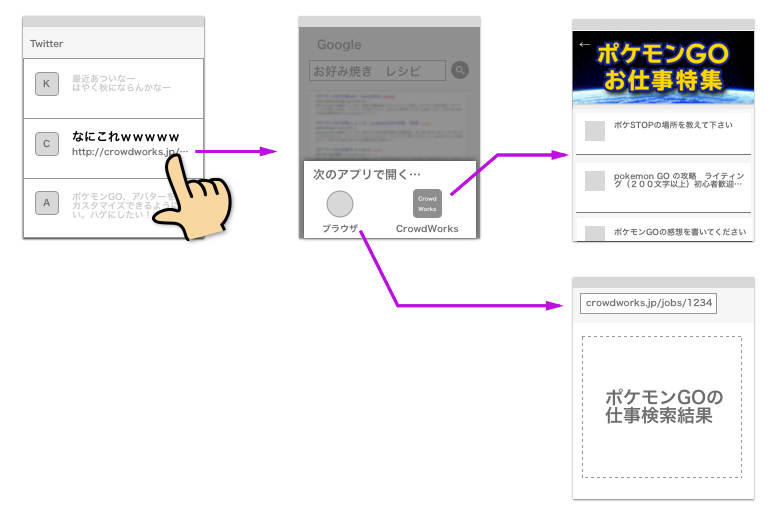 f:id:YusukeIwaki:20160729175019p:plain