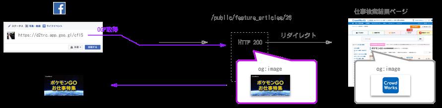 f:id:YusukeIwaki:20160729185852p:plain