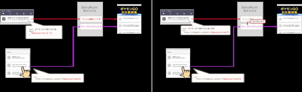 f:id:YusukeIwaki:20160801135537p:plain