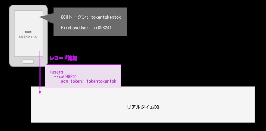 f:id:YusukeIwaki:20180326223618p:plain