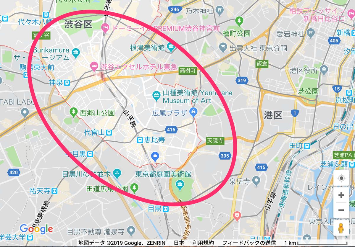 f:id:YusukeIwaki:20190317215225p:plain