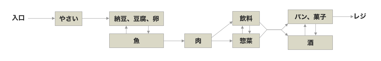 f:id:YusukeIwaki:20190726235600p:plain